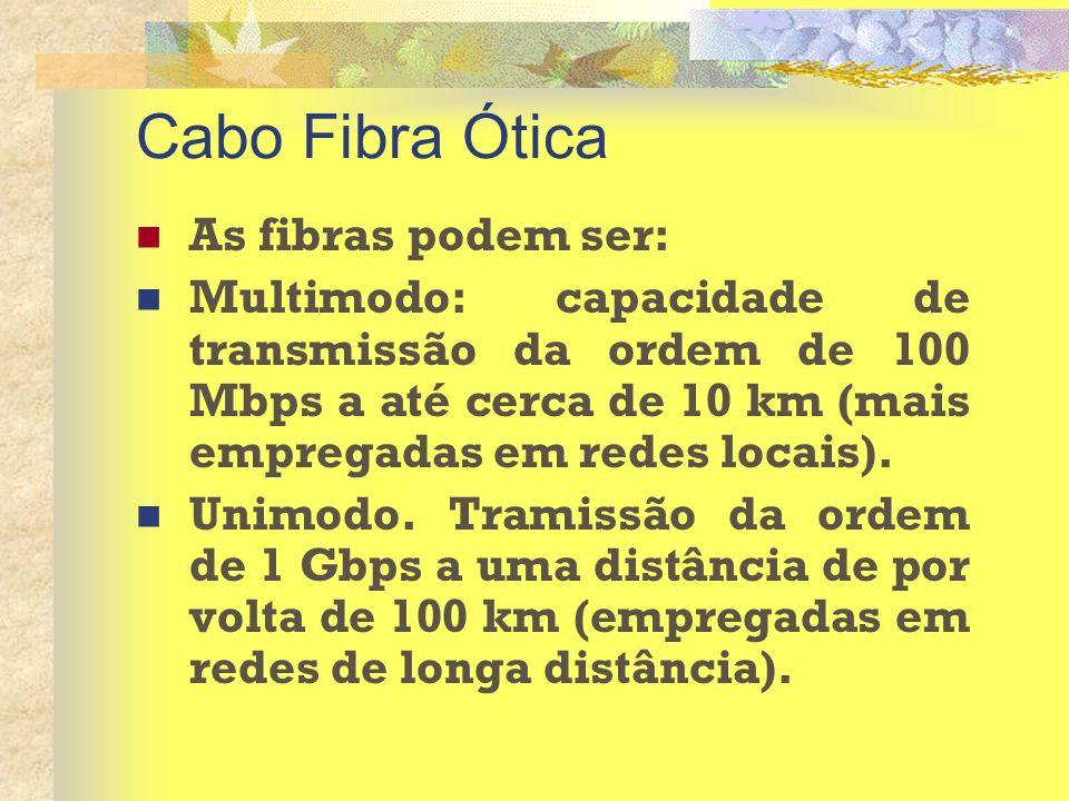 Cabo Fibra Ótica As fibras podem ser: Multimodo: capacidade de transmissão da ordem de 100 Mbps a até cerca de 10 km (mais empregadas em redes locais)