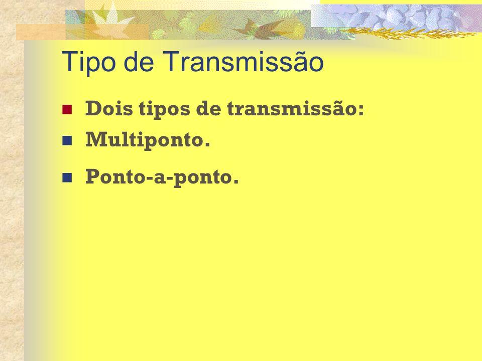 Tipo de Transmissão Dois tipos de transmissão: Multiponto. Ponto-a-ponto.