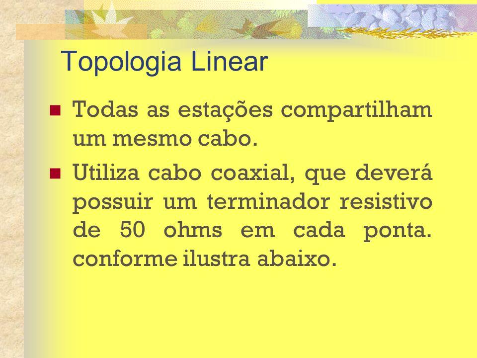 Topologia Linear Todas as estações compartilham um mesmo cabo. Utiliza cabo coaxial, que deverá possuir um terminador resistivo de 50 ohms em cada pon
