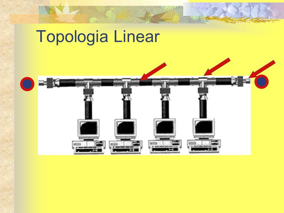Topologia Linear