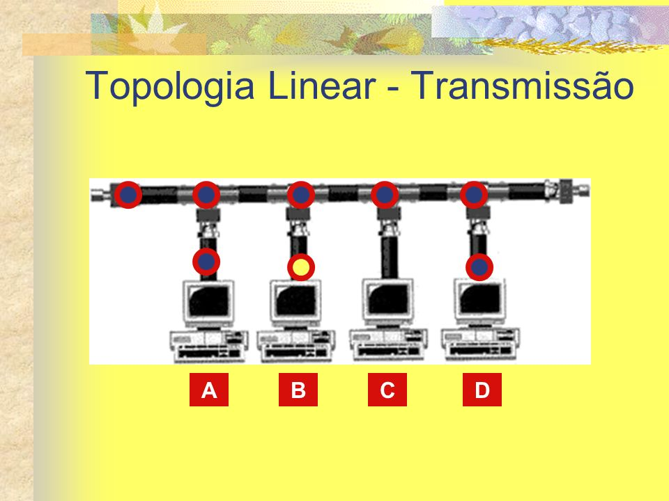 Topologia Linear - Transmissão DABC