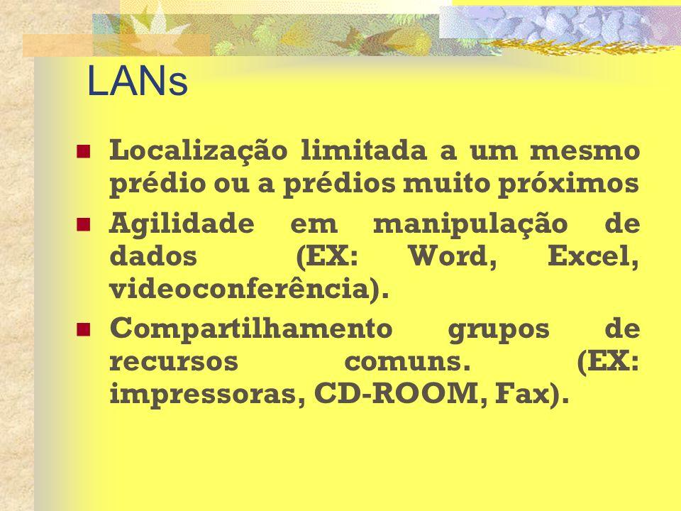 LANs Localização limitada a um mesmo prédio ou a prédios muito próximos Agilidade em manipulação de dados (EX: Word, Excel, videoconferência). Compart