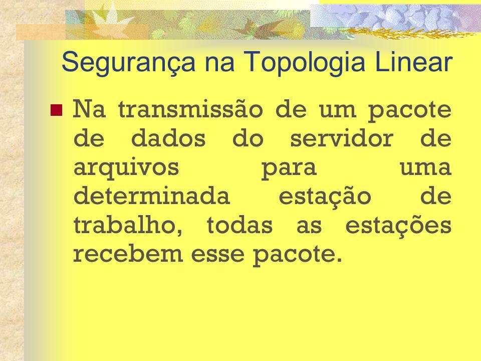 Segurança na Topologia Linear Na transmissão de um pacote de dados do servidor de arquivos para uma determinada estação de trabalho, todas as estações