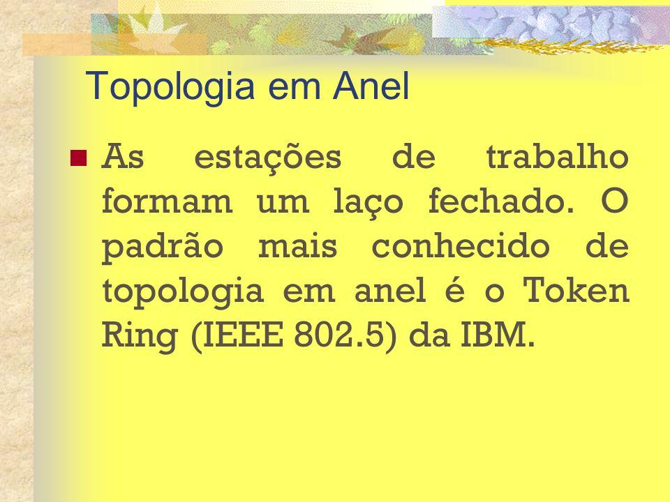 Topologia em Anel As estações de trabalho formam um laço fechado. O padrão mais conhecido de topologia em anel é o Token Ring (IEEE 802.5) da IBM.