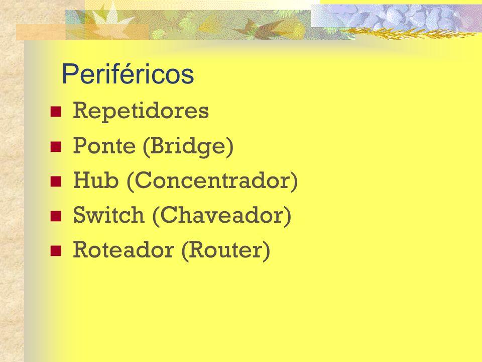 Periféricos Repetidores Ponte (Bridge) Hub (Concentrador) Switch (Chaveador) Roteador (Router)