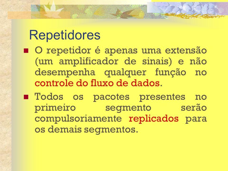 O repetidor é apenas uma extensão (um amplificador de sinais) e não desempenha qualquer função no controle do fluxo de dados. Todos os pacotes present