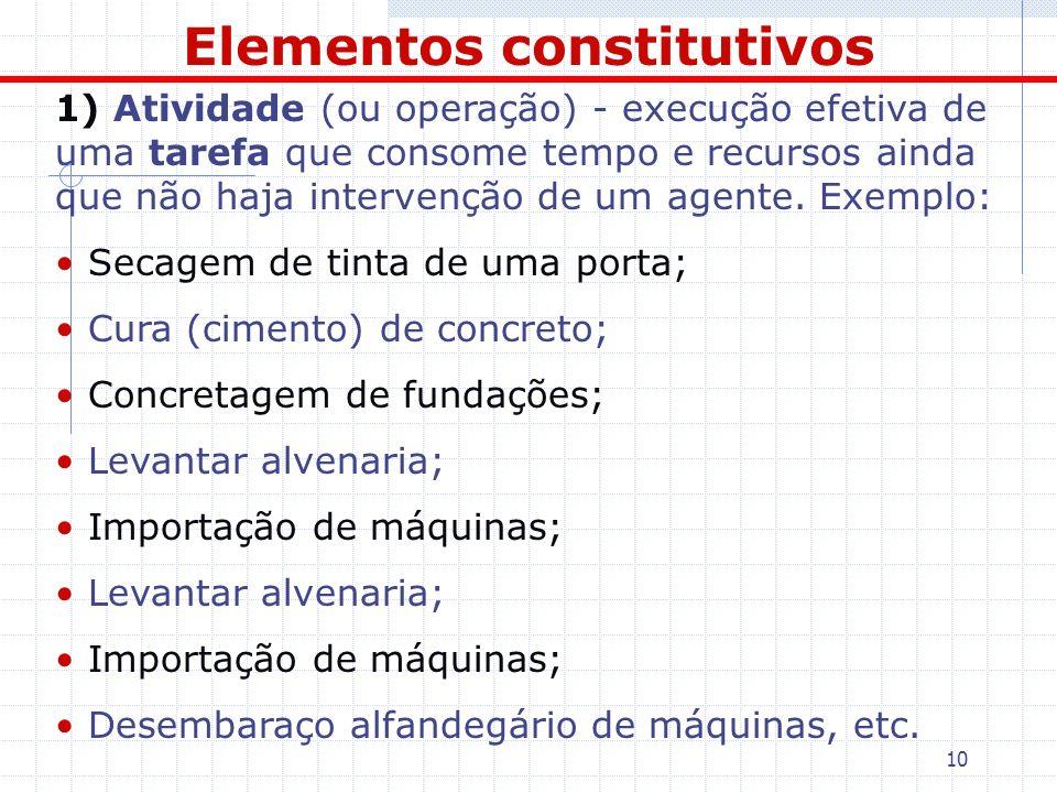 10 Elementos constitutivos 1) Atividade (ou operação) - execução efetiva de uma tarefa que consome tempo e recursos ainda que não haja intervenção de