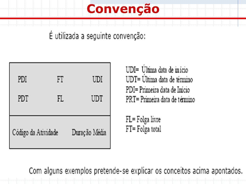 15 Convenção