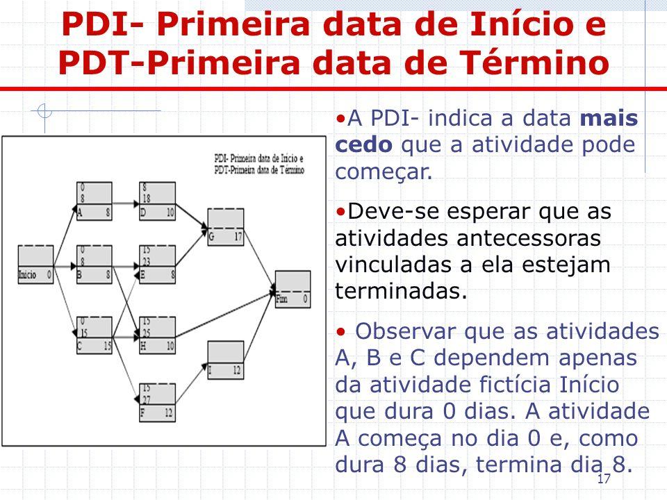 17 PDI- Primeira data de Início e PDT-Primeira data de Término A PDI- indica a data mais cedo que a atividade pode começar. Deve-se esperar que as ati