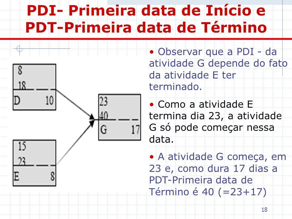 18 PDI- Primeira data de Início e PDT-Primeira data de Término Observar que a PDI - da atividade G depende do fato da atividade E ter terminado. Como