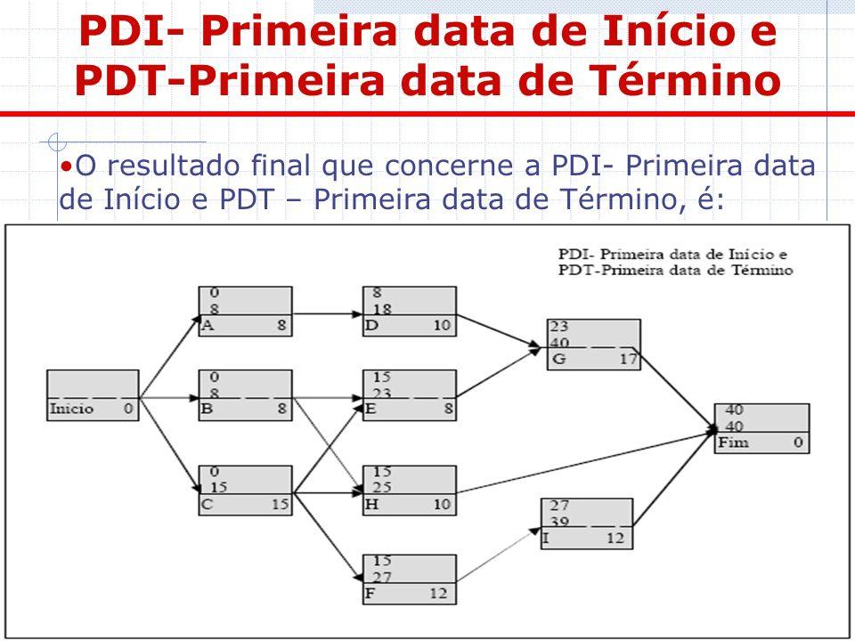 19 PDI- Primeira data de Início e PDT-Primeira data de Término O resultado final que concerne a PDI- Primeira data de Início e PDT – Primeira data de