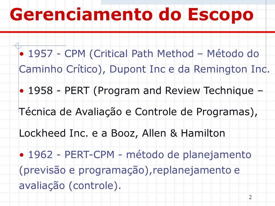 3 Funções principais do sistema PERT-CPM Determinação do encadeamento lógico ou da seqüência ótima das fases de empreendimento; Visualização, por meio de gráficos, do desenrolar de empreendimentos altamente complexos; Verificação das interligações entre diversas fases de um empreendimento respeitando seus condicionantes; Previsão da duração mínima de um projeto;