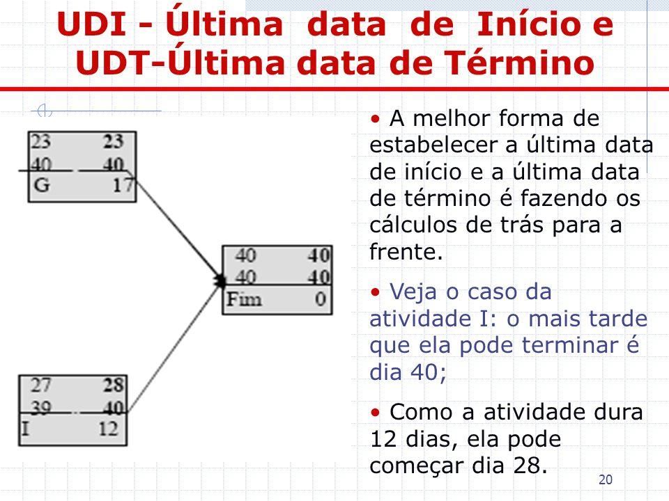 20 UDI - Última data de Início e UDT-Última data de Término A melhor forma de estabelecer a última data de início e a última data de término é fazendo