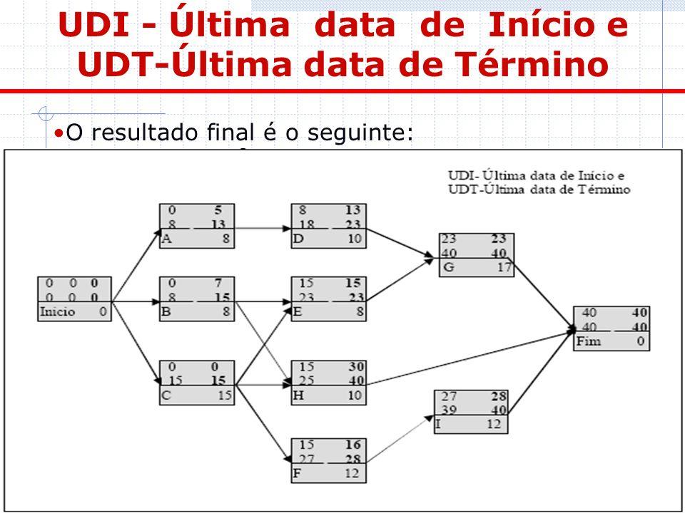 21 UDI - Última data de Início e UDT-Última data de Término O resultado final é o seguinte: