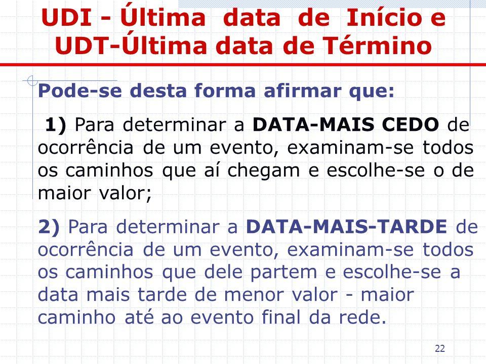 22 UDI - Última data de Início e UDT-Última data de Término Pode-se desta forma afirmar que: 1) Para determinar a DATA-MAIS CEDO de ocorrência de um e