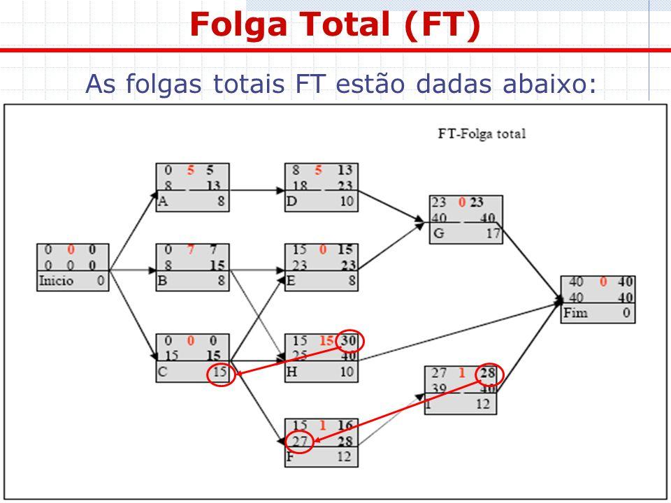 24 Folga Total (FT) As folgas totais FT estão dadas abaixo: