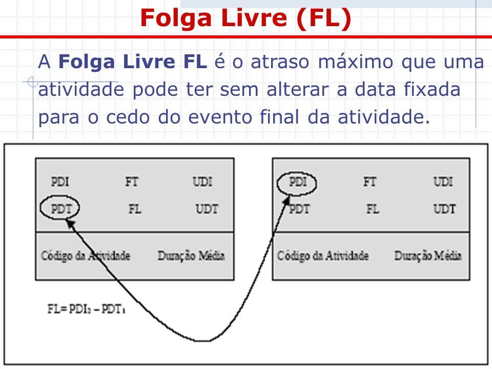 25 Folga Livre (FL) A Folga Livre FL é o atraso máximo que uma atividade pode ter sem alterar a data fixada para o cedo do evento final da atividade.