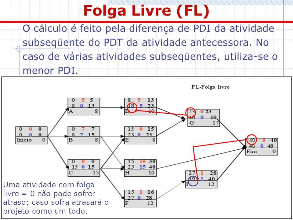 26 Folga Livre (FL) O cálculo é feito pela diferença de PDI da atividade subseqüente do PDT da atividade antecessora. No caso de várias atividades sub