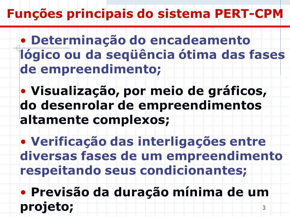 3 Funções principais do sistema PERT-CPM Determinação do encadeamento lógico ou da seqüência ótima das fases de empreendimento; Visualização, por meio