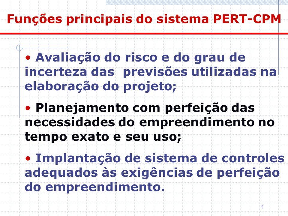 4 Funções principais do sistema PERT-CPM Avaliação do risco e do grau de incerteza das previsões utilizadas na elaboração do projeto; Planejamento com