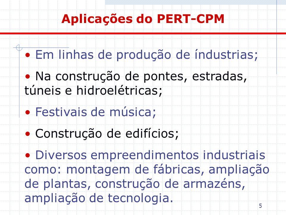 5 Aplicações do PERT-CPM Em linhas de produção de índustrias; Na construção de pontes, estradas, túneis e hidroelétricas; Festivais de música; Constru