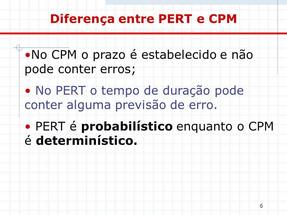 6 Diferença entre PERT e CPM No CPM o prazo é estabelecido e não pode conter erros; No PERT o tempo de duração pode conter alguma previsão de erro. PE