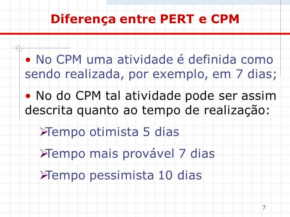 7 Diferença entre PERT e CPM No CPM uma atividade é definida como sendo realizada, por exemplo, em 7 dias; No do CPM tal atividade pode ser assim desc