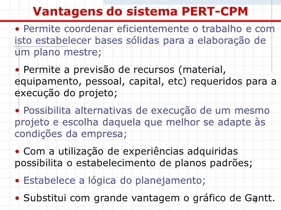 9 Vantagens do sistema PERT-CPM Permite coordenar eficientemente o trabalho e com isto estabelecer bases sólidas para a elaboração de um plano mestre;