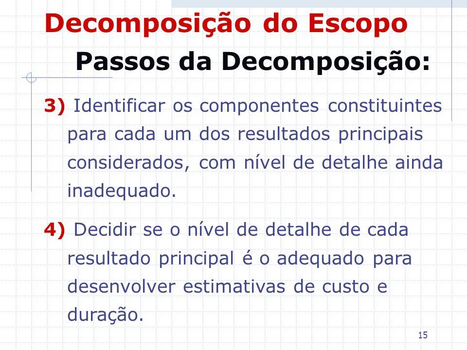 15 Decomposição do Escopo Passos da Decomposição: 3) Identificar os componentes constituintes para cada um dos resultados principais considerados, com