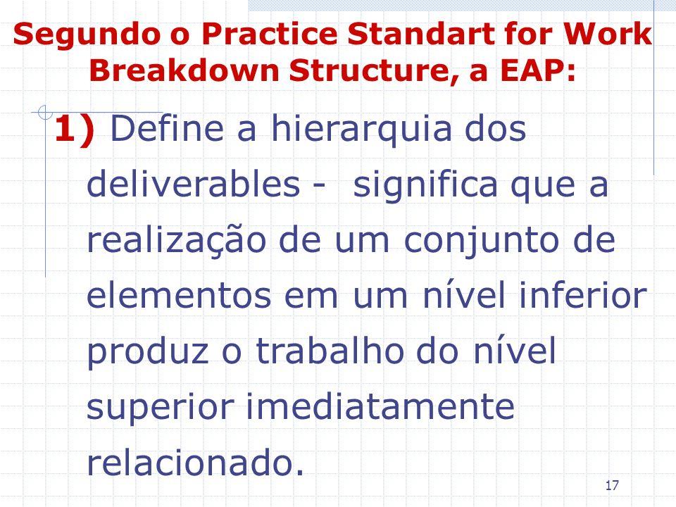 17 1) Define a hierarquia dos deliverables - significa que a realização de um conjunto de elementos em um nível inferior produz o trabalho do nível su