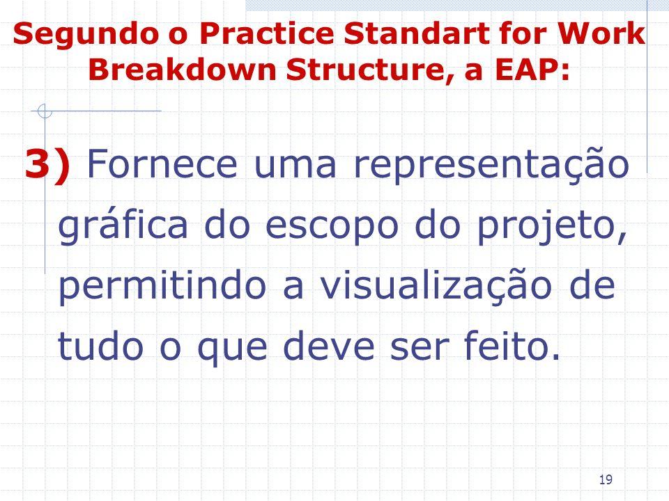 19 3) Fornece uma representação gráfica do escopo do projeto, permitindo a visualização de tudo o que deve ser feito. Segundo o Practice Standart for