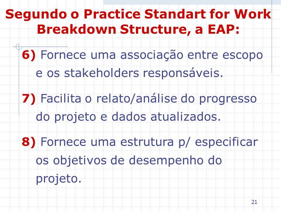 21 6) Fornece uma associação entre escopo e os stakeholders responsáveis. 7) Facilita o relato/análise do progresso do projeto e dados atualizados. 8)