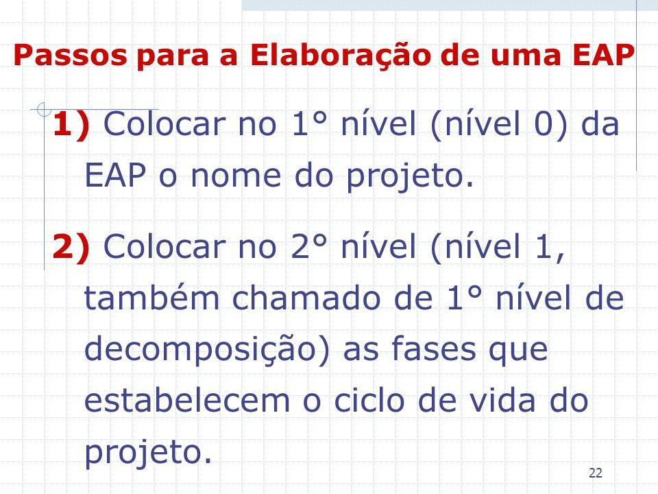 22 1) Colocar no 1° nível (nível 0) da EAP o nome do projeto. 2) Colocar no 2° nível (nível 1, também chamado de 1° nível de decomposição) as fases qu