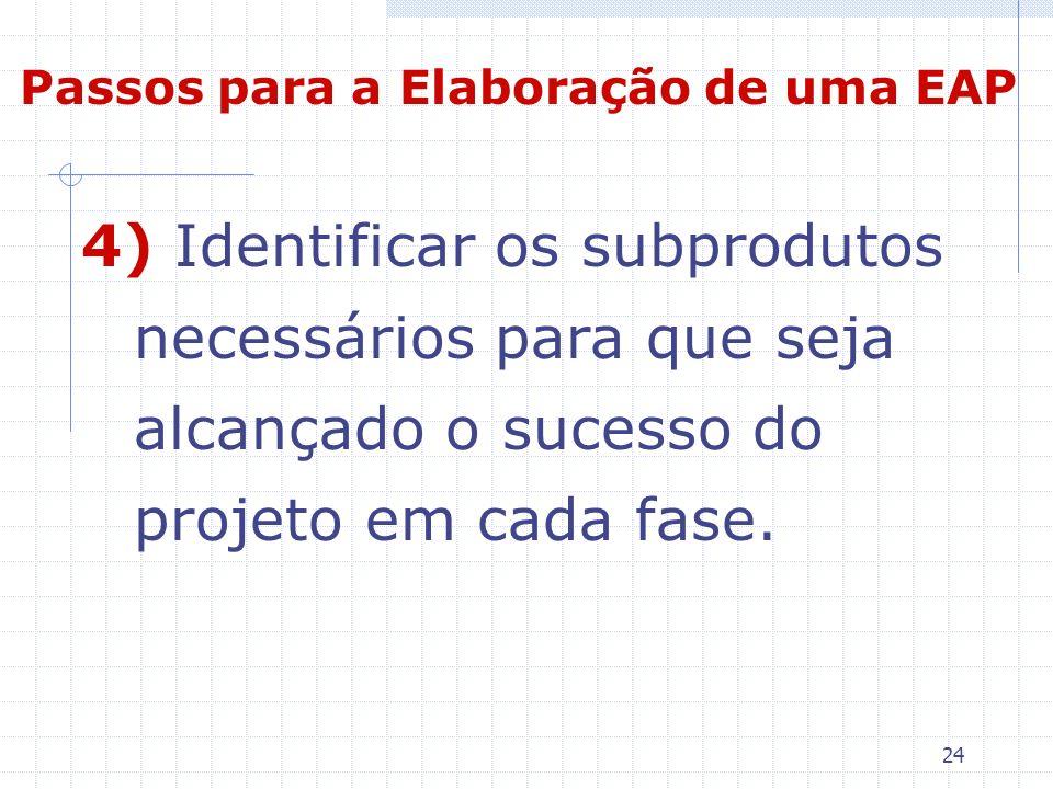 24 4) Identificar os subprodutos necessários para que seja alcançado o sucesso do projeto em cada fase. Passos para a Elaboração de uma EAP