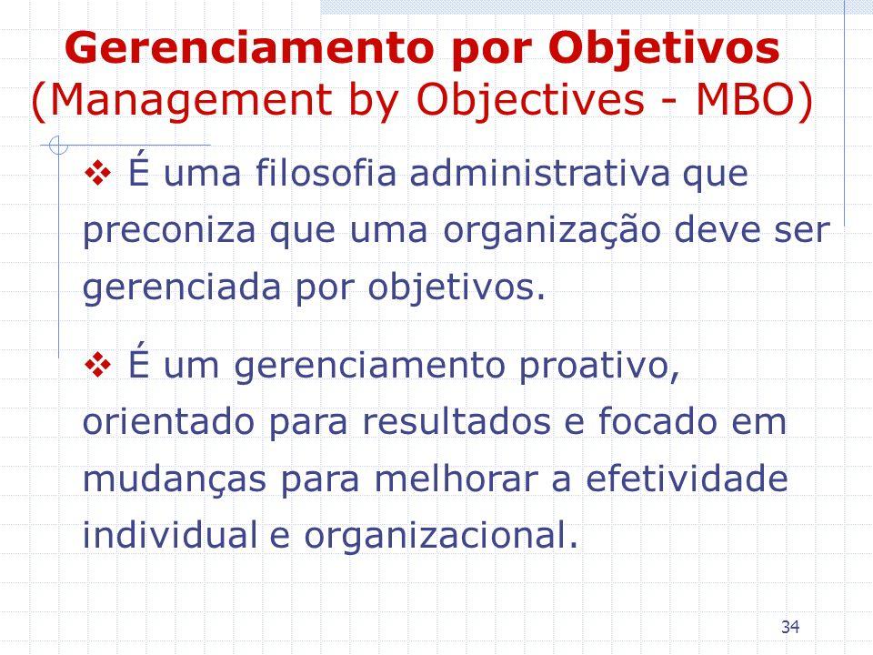 34 Gerenciamento por Objetivos (Management by Objectives - MBO) É uma filosofia administrativa que preconiza que uma organização deve ser gerenciada p