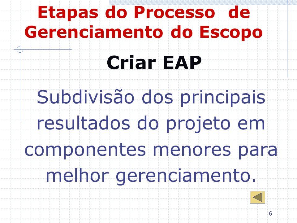 6 Etapas do Processo de Gerenciamento do Escopo Criar EAP Subdivisão dos principais resultados do projeto em componentes menores para melhor gerenciam