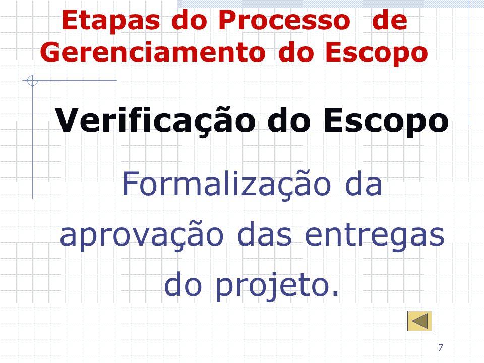 8 Etapas do Processo de Gerenciamento do Escopo Controle do escopo Controle das mudanças no escopo do projeto.