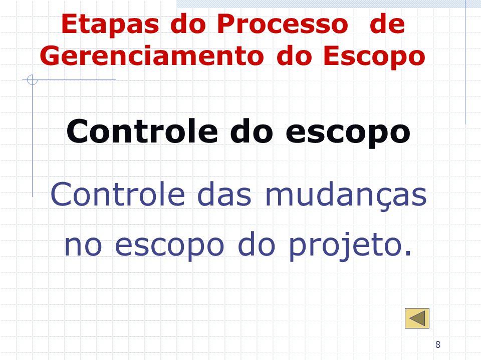 19 3) Fornece uma representação gráfica do escopo do projeto, permitindo a visualização de tudo o que deve ser feito.