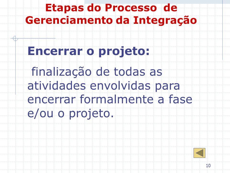 10 Etapas do Processo de Gerenciamento da Integração Encerrar o projeto: finalização de todas as atividades envolvidas para encerrar formalmente a fas