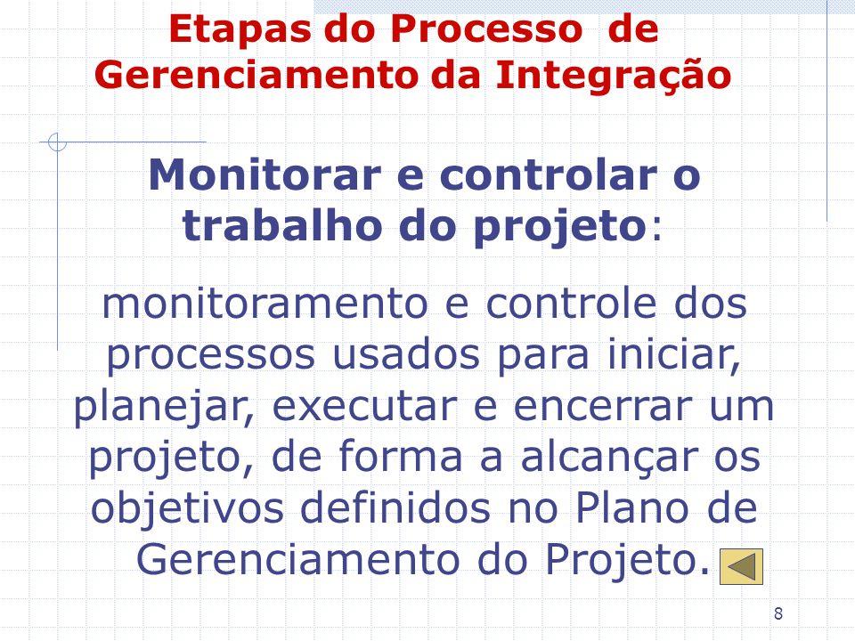 8 Etapas do Processo de Gerenciamento da Integração Monitorar e controlar o trabalho do projeto: monitoramento e controle dos processos usados para in