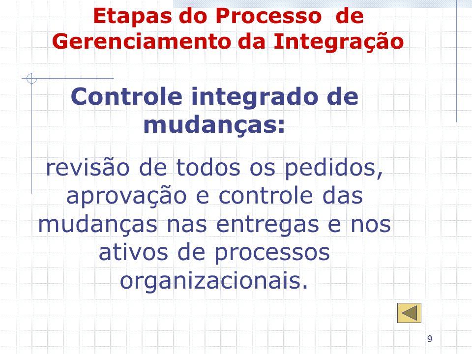 9 Etapas do Processo de Gerenciamento da Integração Controle integrado de mudanças: revisão de todos os pedidos, aprovação e controle das mudanças nas
