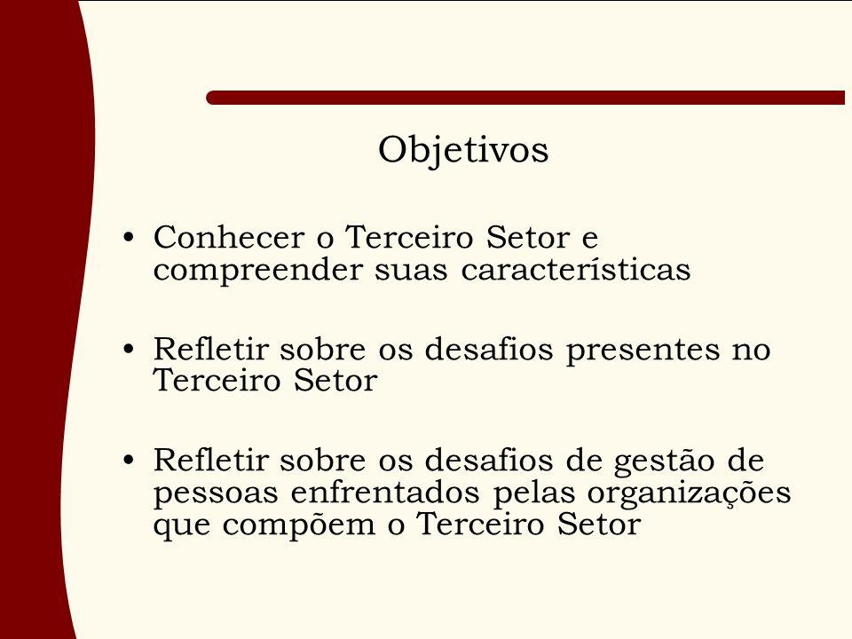Objetivos Conhecer o Terceiro Setor e compreender suas características Refletir sobre os desafios presentes no Terceiro Setor Refletir sobre os desafios de gestão de pessoas enfrentados pelas organizações que compõem o Terceiro Setor