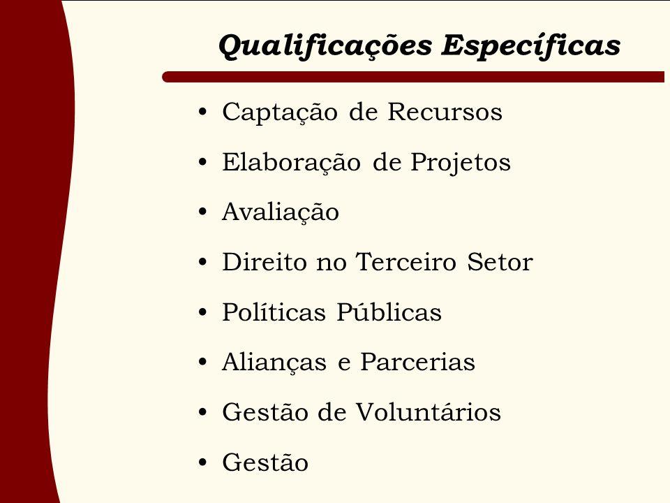 Qualificações Específicas Captação de Recursos Elaboração de Projetos Avaliação Direito no Terceiro Setor Políticas Públicas Alianças e Parcerias Gestão de Voluntários Gestão