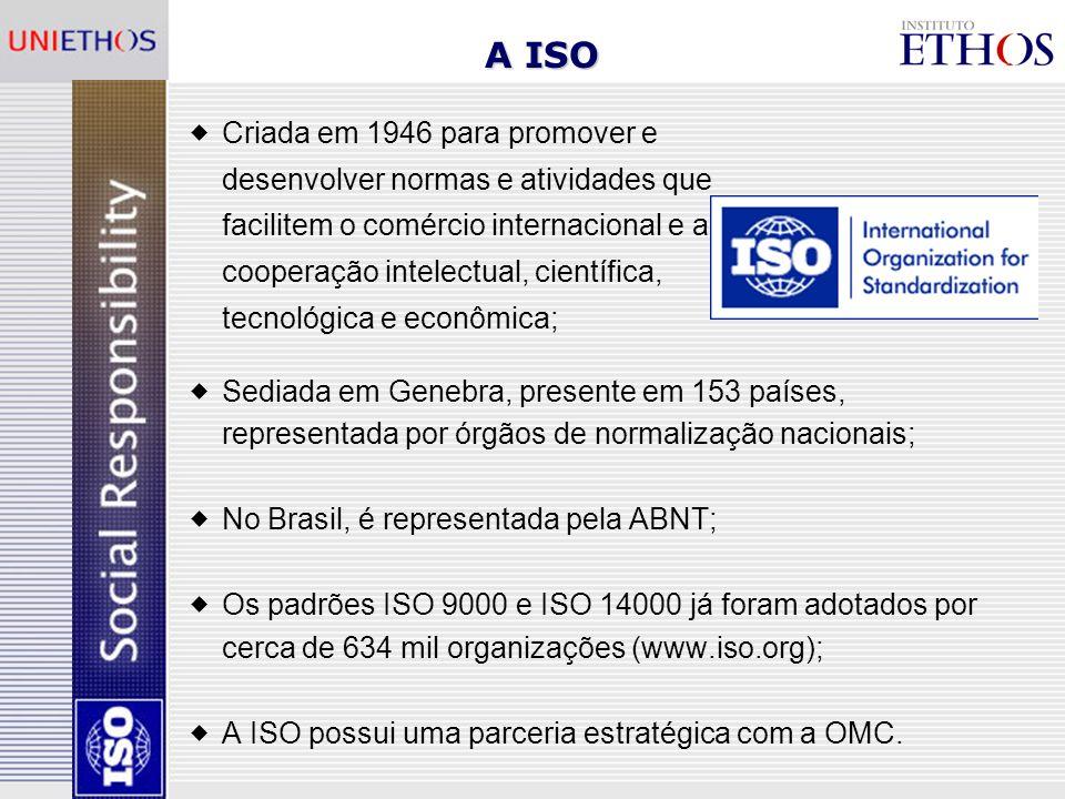 Histórico e cronograma de Construção da norma I Reunião Internacional Salvador, Brasil (7 a 11 de março de 2005) Mar 05 Conselho da ISO cria Strategic Advisory Group (SAG) para aprofundar o assunto Set 02 Jun 04 ISO decide pela normalização Jan 05 Iniciam os trabalhos do GT de RS da ISO: ABNT/ SIS 2008-10 Discussões dos GTs no Brasil sobre ISO 26000 II Reunião Internacional Bangkok, Tailândia (26 a 30 de setembro de 2005) Set 05 III Reunião Internacional Lisboa, Portugal (15 a 19 de maio de 2006) Mai 06Jan 07 IV Reunião Internacional Sidney, Austrália 1-11-10 Publicação da Norma Internacional _ Genebra 8-12-10 Publicação da ABNT NBR ISO 26000