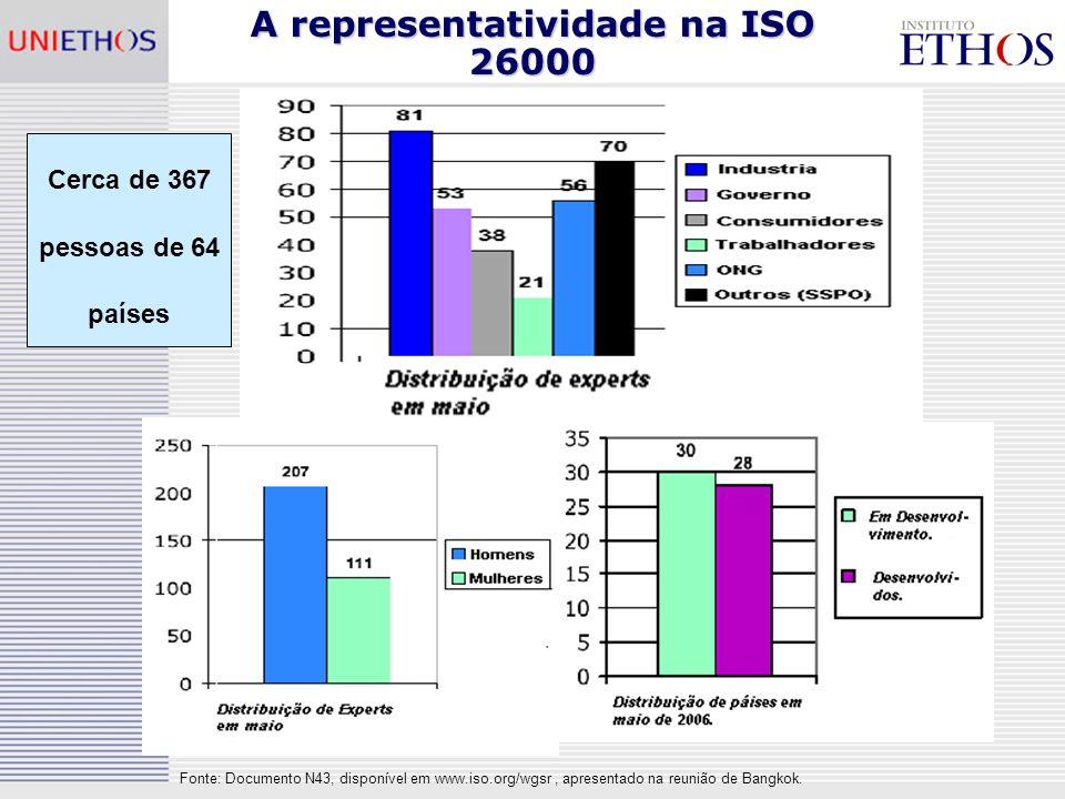 II e III Reunião da ISO Bancoc e Lisboa 0.Introdução 1.