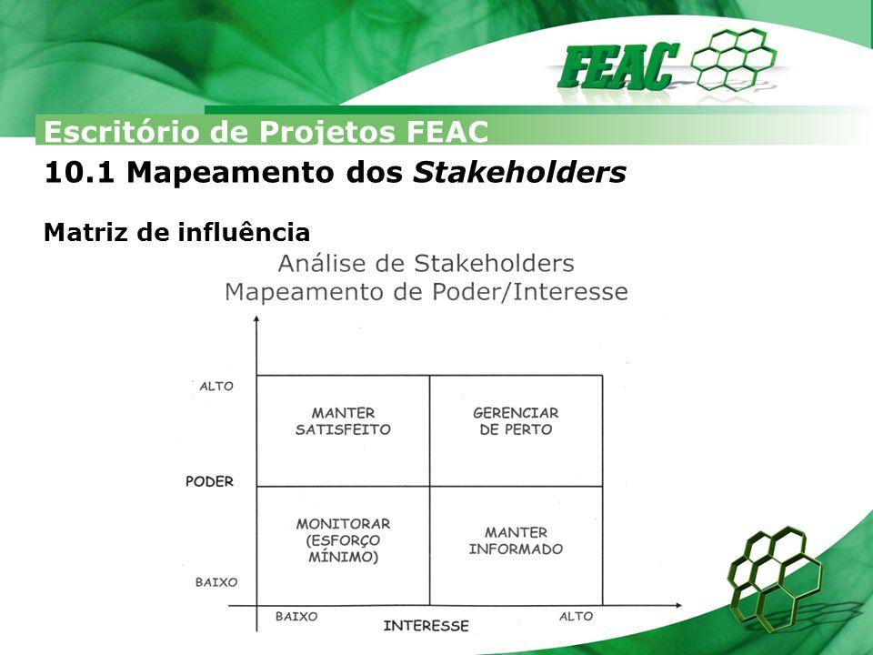 Escritório de Projetos FEAC 10.1 Mapeamento dos Stakeholders Matriz de influência