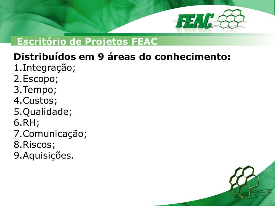 Escritório de Projetos FEAC Distribuídos em 9 áreas do conhecimento: 1.Integração; 2.Escopo; 3.Tempo; 4.Custos; 5.Qualidade; 6.RH; 7.Comunicação; 8.Ri