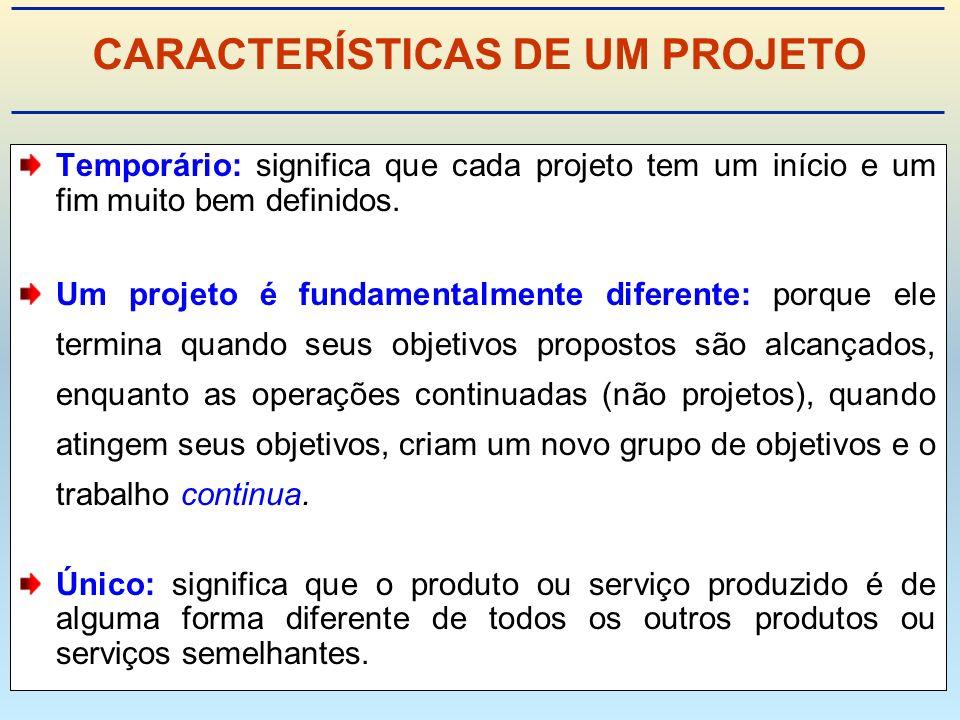 Temporário: significa que cada projeto tem um início e um fim muito bem definidos.