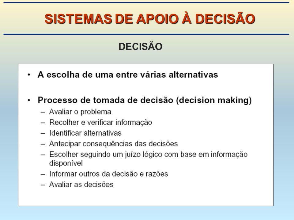 SISTEMAS DE APOIO À DECISÃO DECISÃO