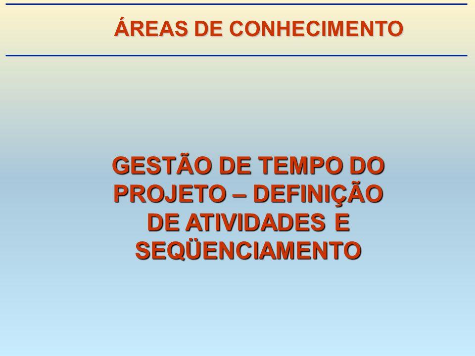 GESTÃO DE TEMPO DO PROJETO – DEFINIÇÃO DE ATIVIDADES E SEQÜENCIAMENTO ÁREAS DE CONHECIMENTO
